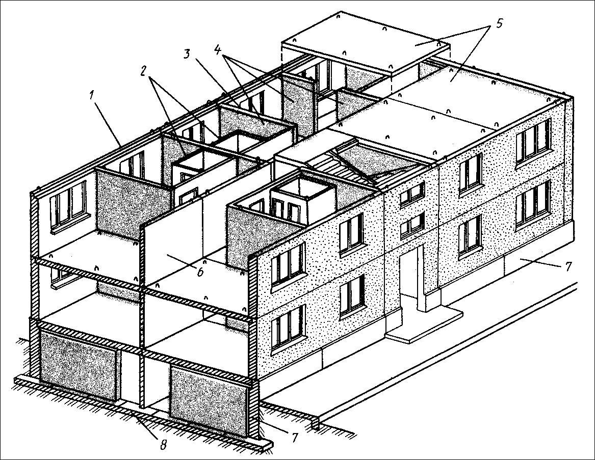 преобразования квадратных какие стены в панельном доме несущие воду можно только