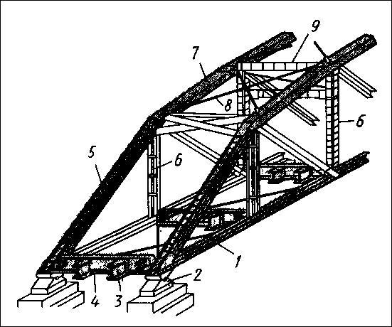 железнодорожного моста