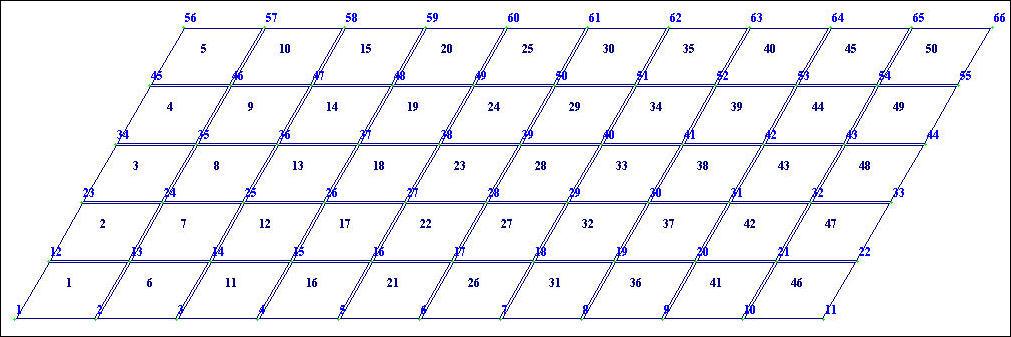 Нумерация узлов расчетной