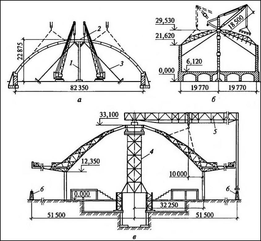 Схема монтажа куполов