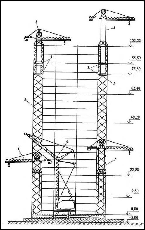Схемы монтажа конструкций